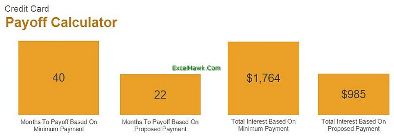 Credit Card Payoff Template Credit Card Loan Payoff Calculator Excel Template Tutorial