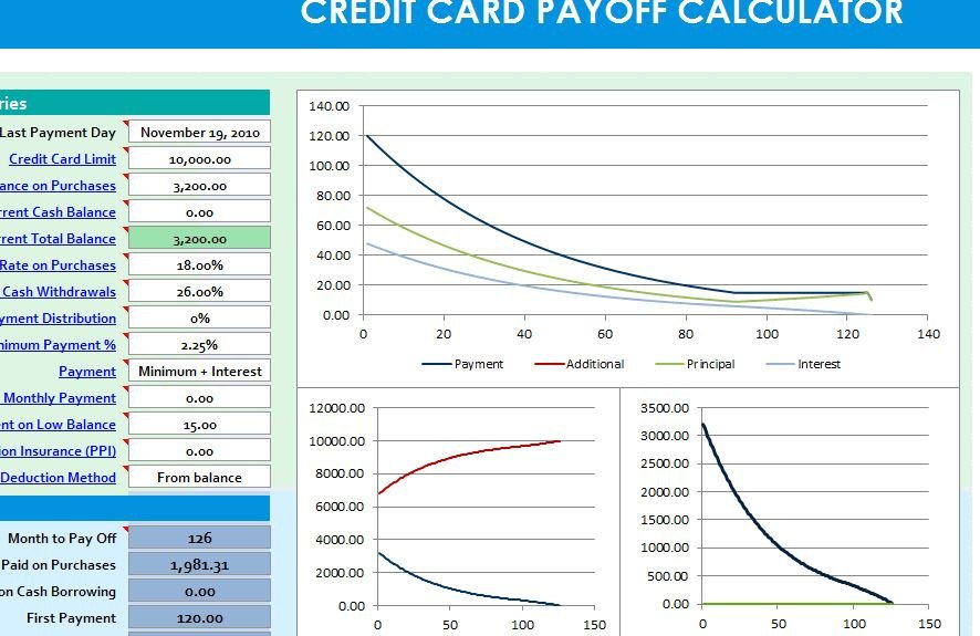 Credit Card Payoff Template Credit Card Payoff Calculator My Excel Templates