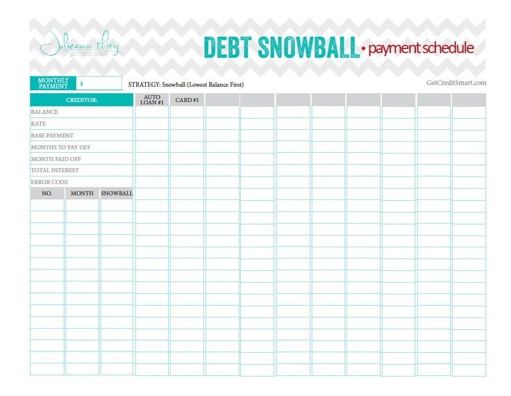 Credit Card Payoff Template Debt Snowball Payment Schedule Beautiful and Perfect
