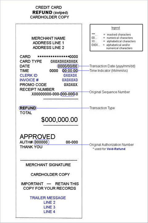 Credit Card Receipt Template 5 Refund Receipt Samples & Templates Pdf
