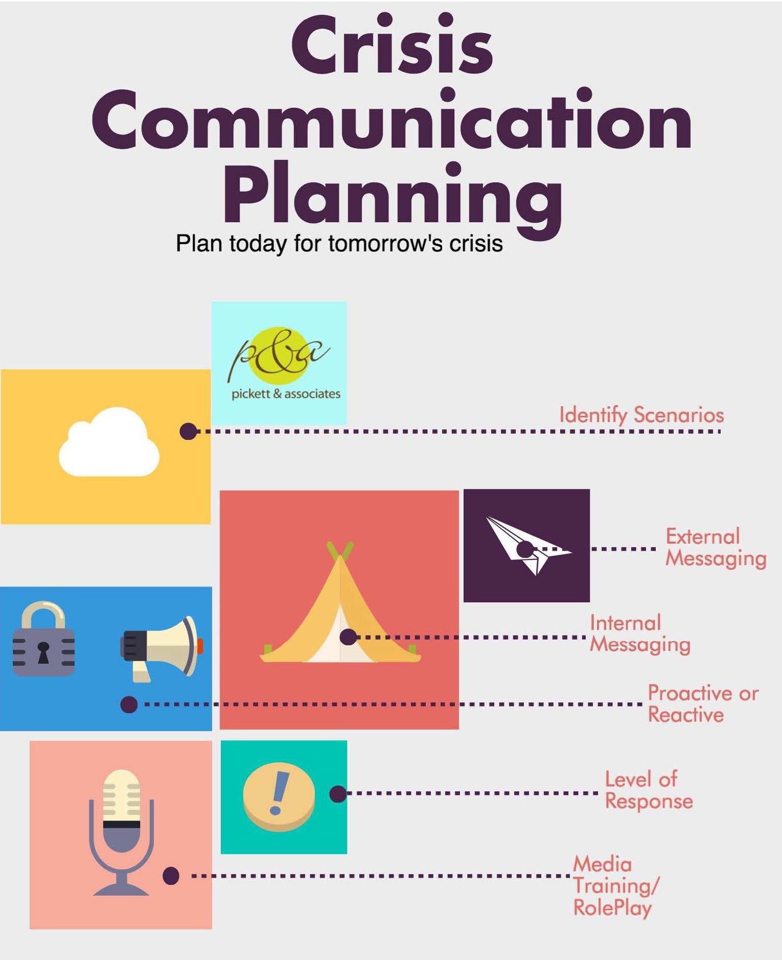 Crisis Communication Plan Templates Image Result for Crisis Munications Plan Template