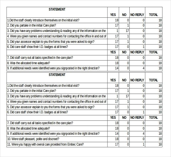 Customer Satisfaction Survey Template Word Satisfaction Survey Template – 20 Free Word Excel Pdf