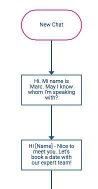 Customer Service Scripts Templates 4 Flowcharts Templates to Smooth Your Customer Service