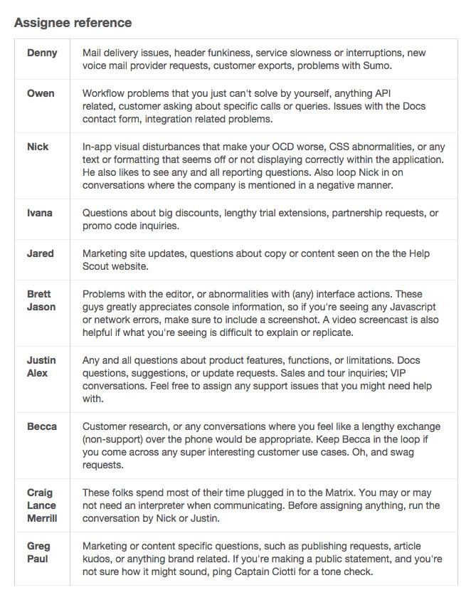 Customer Service Scripts Templates Call Center Call Center Scripts
