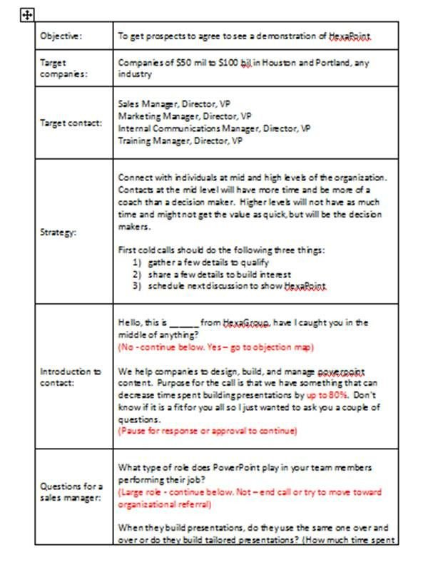 Customer Service Scripts Templates Writing A Sales Script for Cold Calling Writing A Sales
