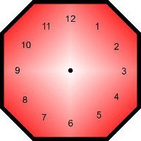 Customizable Clock Face Template Blank Clock Faces