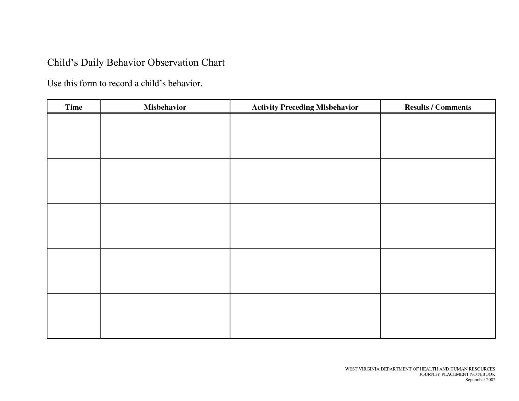 Daily Behavior Chart Template 7 Best Of Printable Observation forms Printable
