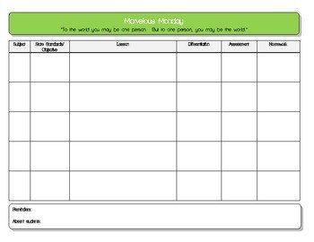 Daily Lesson Plan Template Pdf Daily Lesson Plan Template 5 Subject Pdf by Lady Kay
