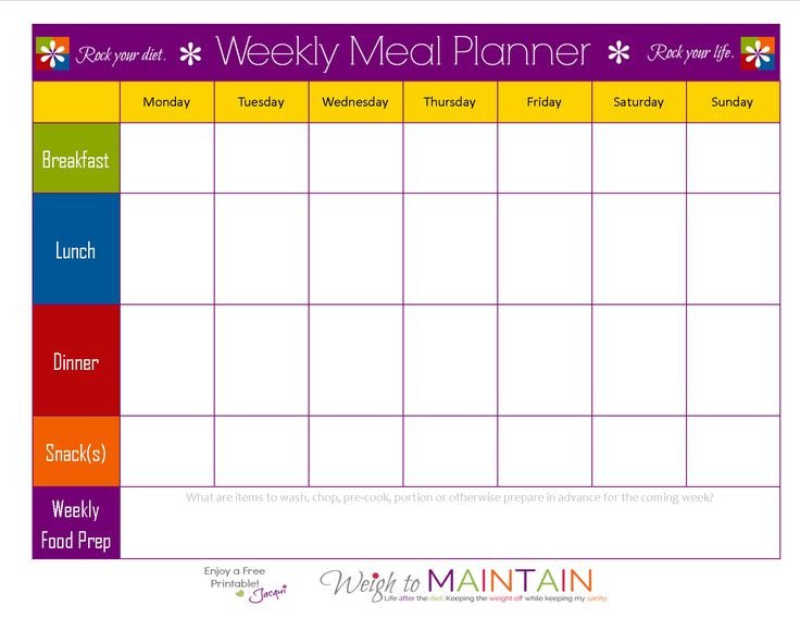 Daily Meal Plan Template Meal Planning so Simple even A Gym Bro Can Do It – with