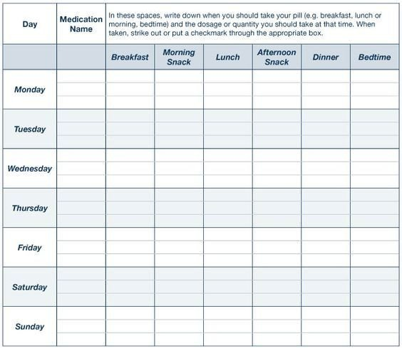 Daily Medication Schedule Template Create A Medication Chart