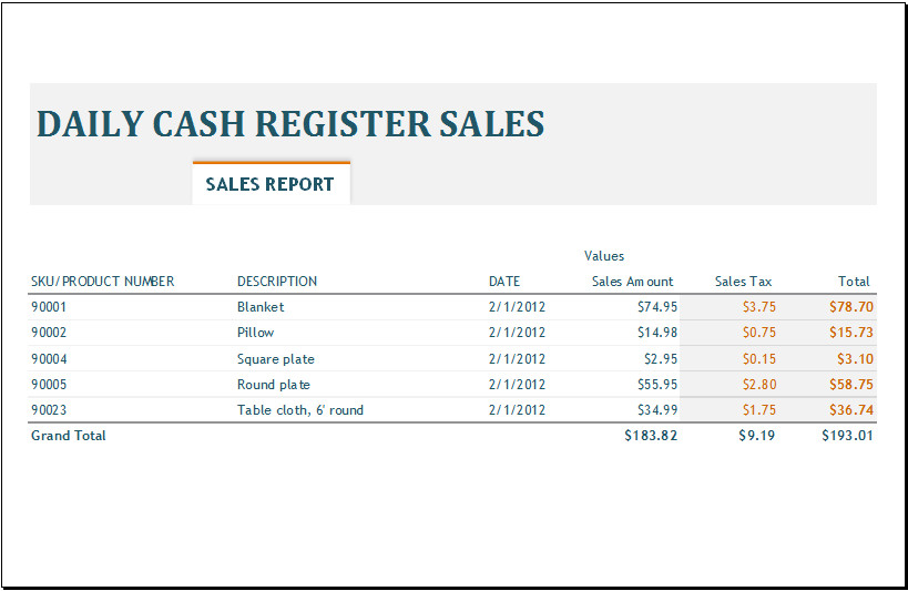 Daily Sales Report Template Daily Weekly & Monthly Sales Report Templates