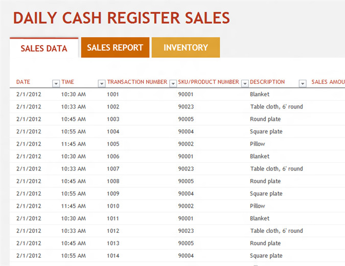 Daily Sales Report Template Inventories Fice