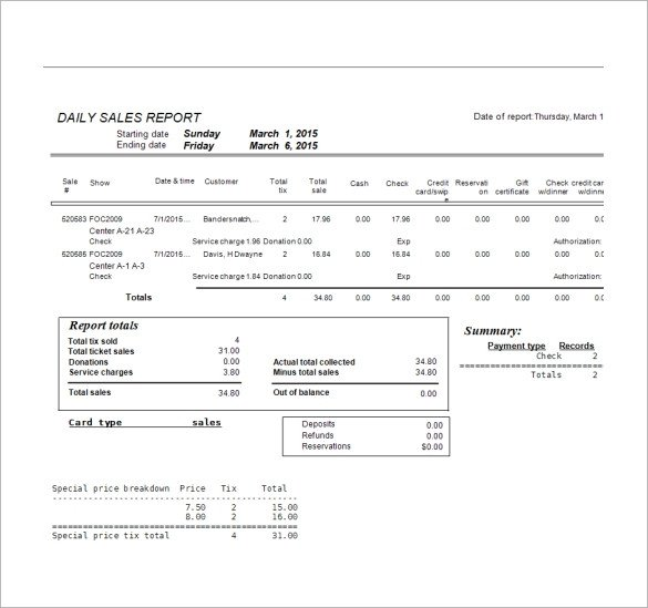 Daily Sales Report Template Sample Sales Report Template 7 Free Documents Download
