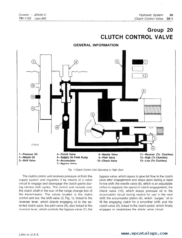 Db450 form Part C John Deere 450c Crawler Tm1102 Technical Manual Pdf