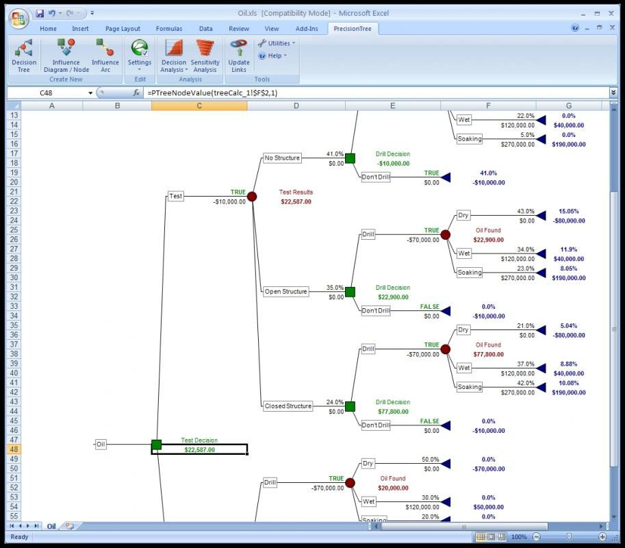 Decision Tree Template Excel Decision Tree Template Excel