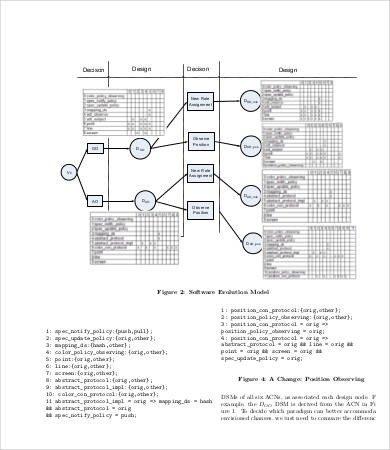 Decision Tree Template Word 10 Decision Tree Template Ai Psd Google Docs Apple
