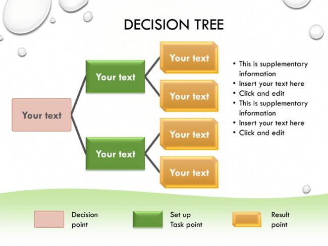 Decision Tree Template Word 6 Printable Decision Tree Templates to Create Decision Trees