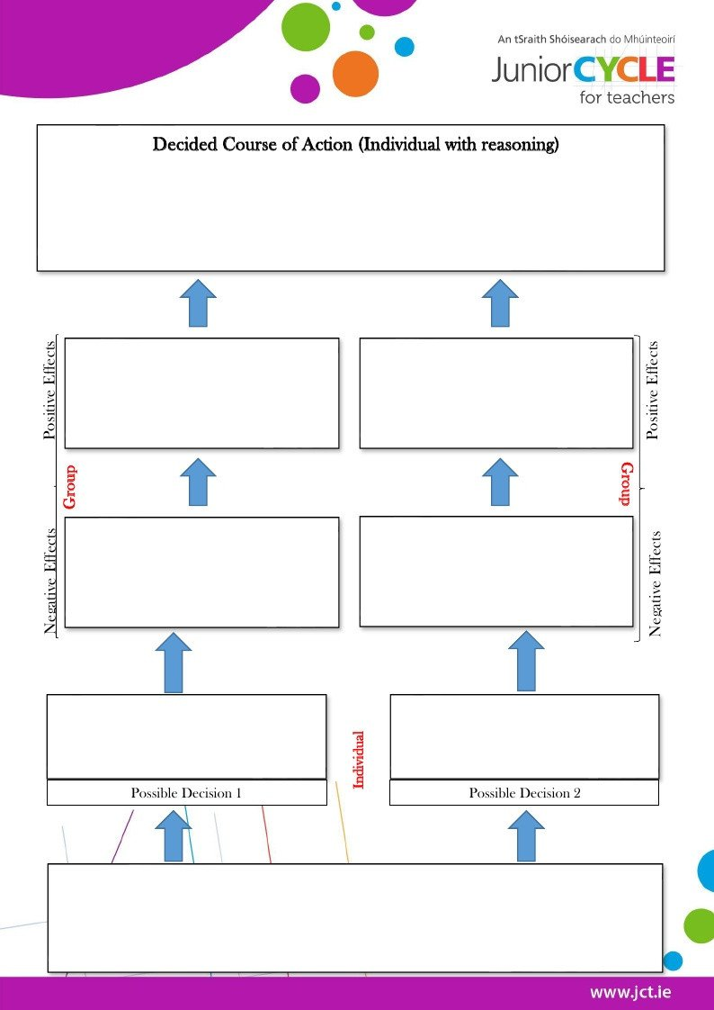 Decision Tree Template Word Business Stu S Resources