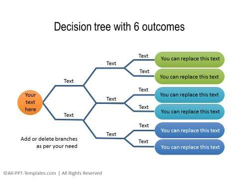 Decision Tree Template Word Powerpoint Decision Tree Diagrams