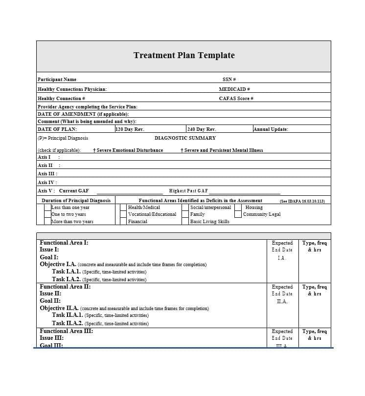 Dental Treatment Plan Template 35 Treatment Plan Templates Mental Dental Chiropractic