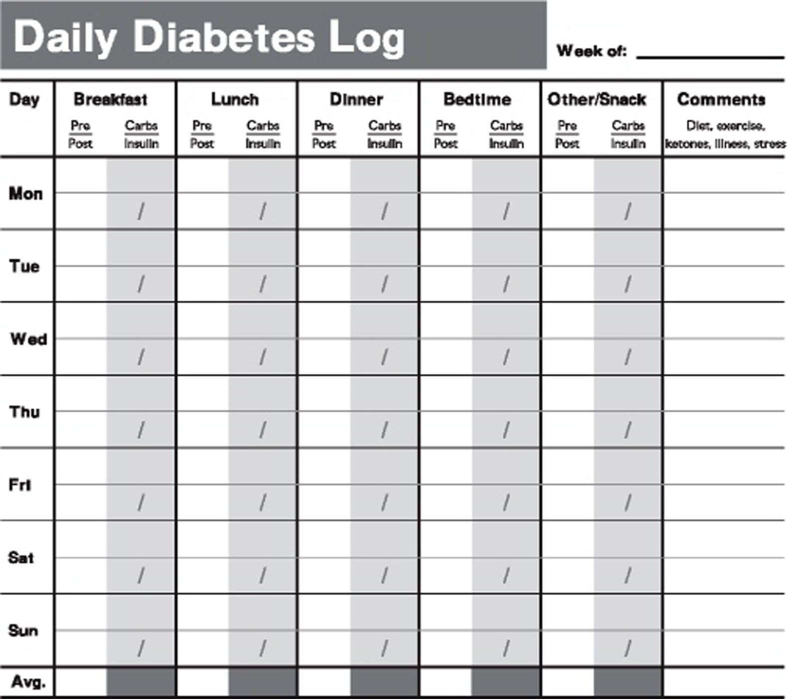 Diabetes Flow Sheet Template Diabetes On Pinterest