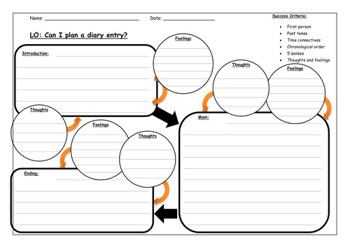 Diary Entry Template for Students Diary Planning Template by Scalinas