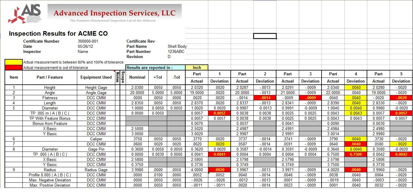 Dimensional Inspection Report Template First Article Inspection