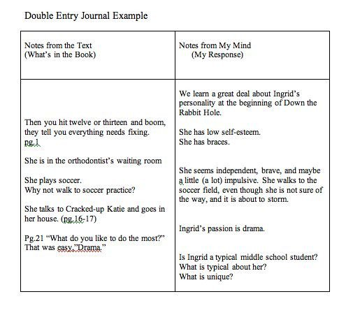 Double Entry Journal Template Double Entry Journals Examples Teaching
