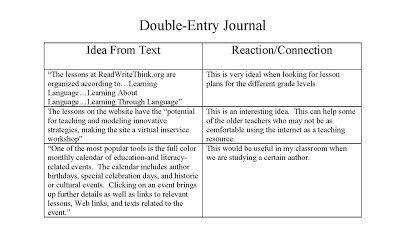Double Entry Journal Template Reading 7544 Blog June 2010