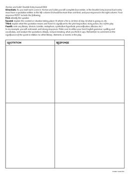 Double Entry Journal Template Romeo and Juliet Double Entry Dialectical Journal