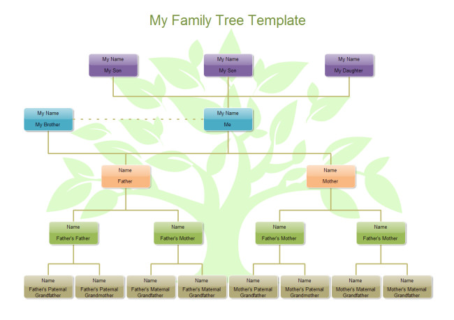 Download Family Tree Template My Family Tree