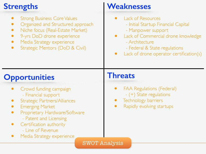 Drone Photography Business Plan Business Plan – Swot Analysis