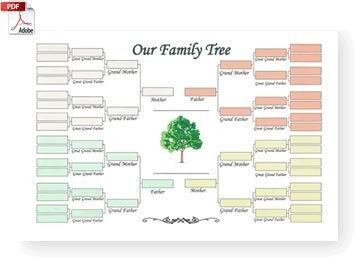 Editable Family Tree Template Document Moved