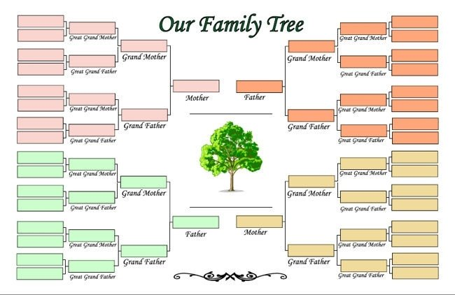 Editable Family Tree Template Family Tree Maker Templates