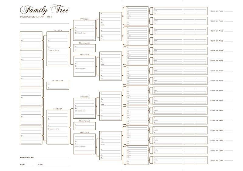 Editable Family Tree Template Free Editable Family Tree Template Word