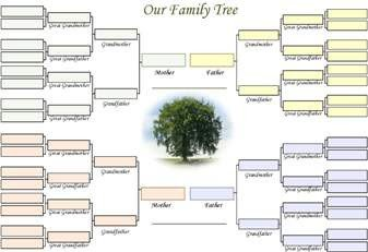 Editable Family Tree Template News Man Infidel Not Providing for Your Own Family is