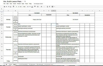 Ela Lesson Plan Template K 12 Ela Mon Core Weekly Lesson Plan Template In Excel