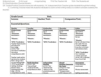 Ela Lesson Plan Template Language Arts Journey S Lesson Plan Template by Miss Daisy