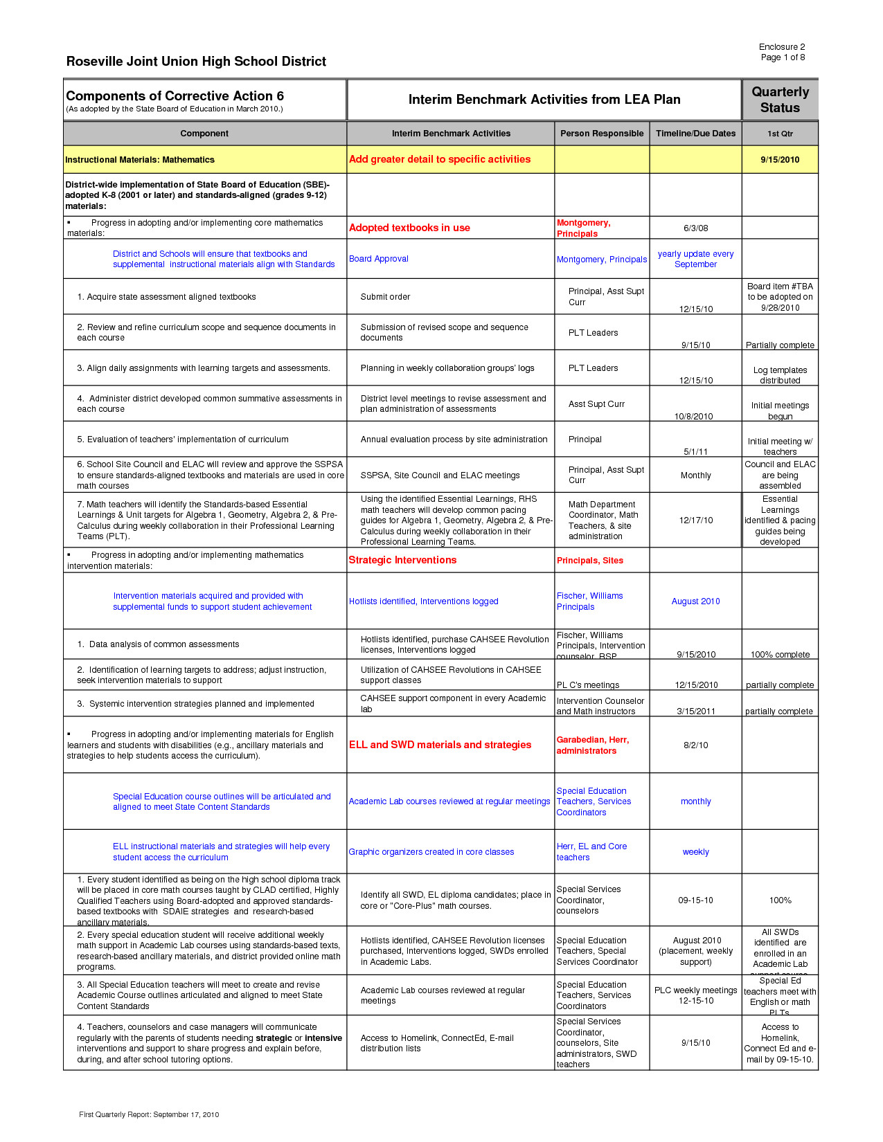 Eld Lesson Plan Template Best S Of Excel Lesson Plan Template Esl Lesson