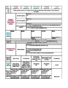 Eld Lesson Plan Template Interactive Wida Standards Lesson Plan Template Esl Eld