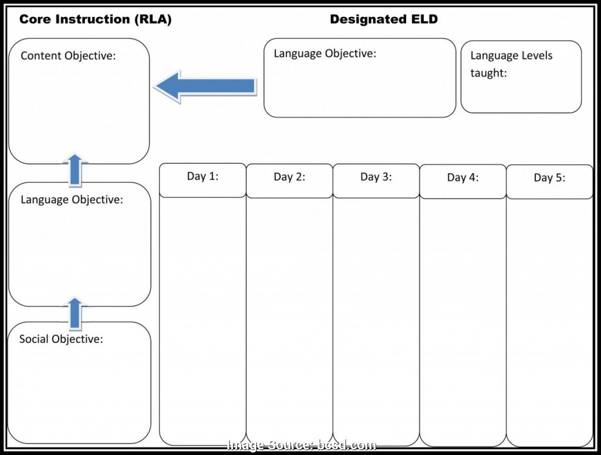 Eld Lesson Plan Template Regular Lesson Plan for Class 1 to 5 In Hindi Lesson Plan