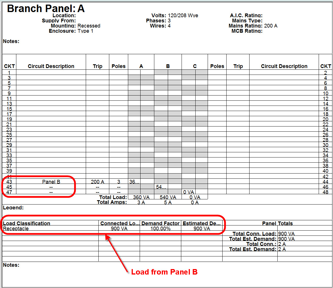 Electric Panel Schedule Template Electrical Sub Panels with Lugs In Revit