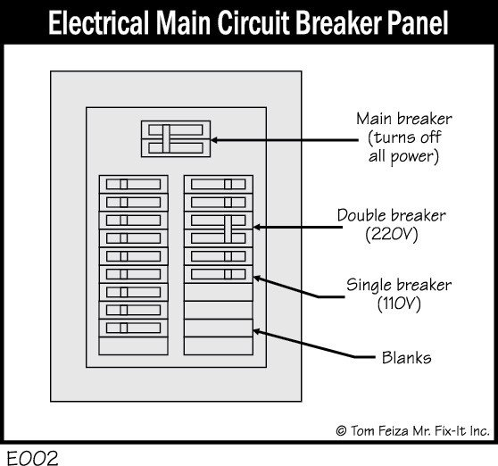 Electrical Panel Labels Template Circuit Breaker Panel Schedule Template to Pin On