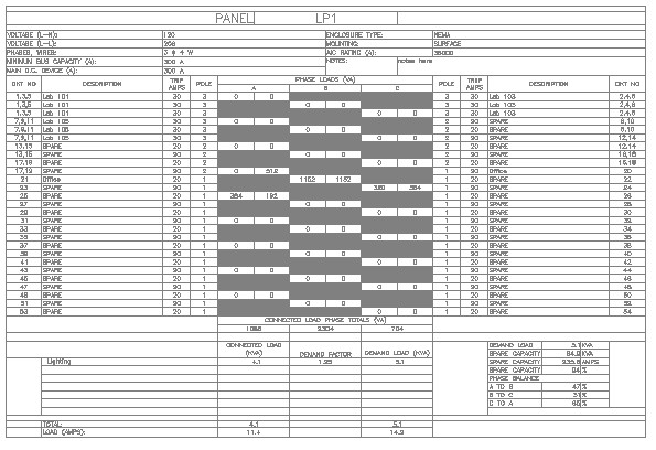Electrical Panel Schedule Template Pdf About Panel Schedules