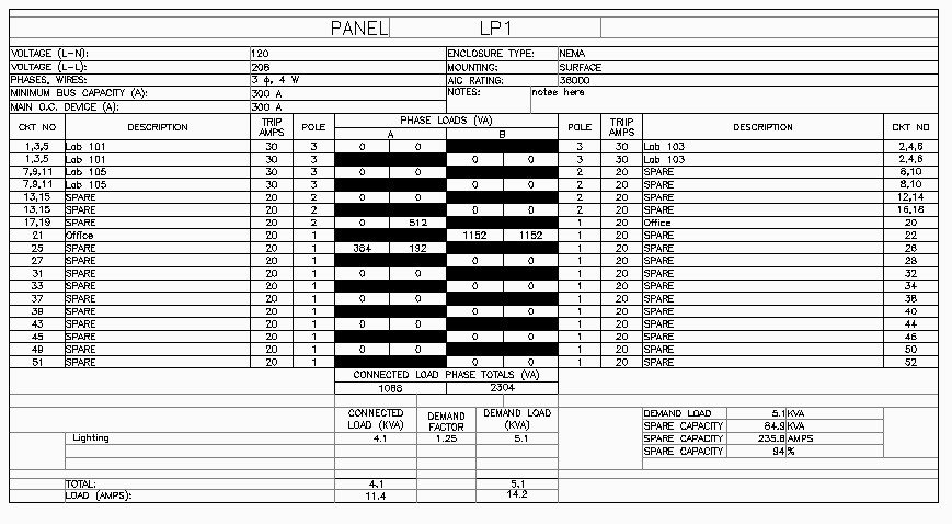 Electrical Panel Schedule Template Pdf Electrical Panel Schedule Template Autocad Templates