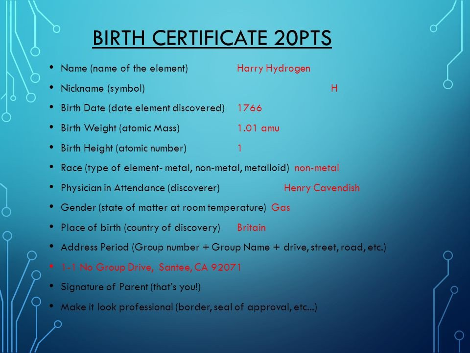 Element Birth Certificate Element Baby Book Project Ppt