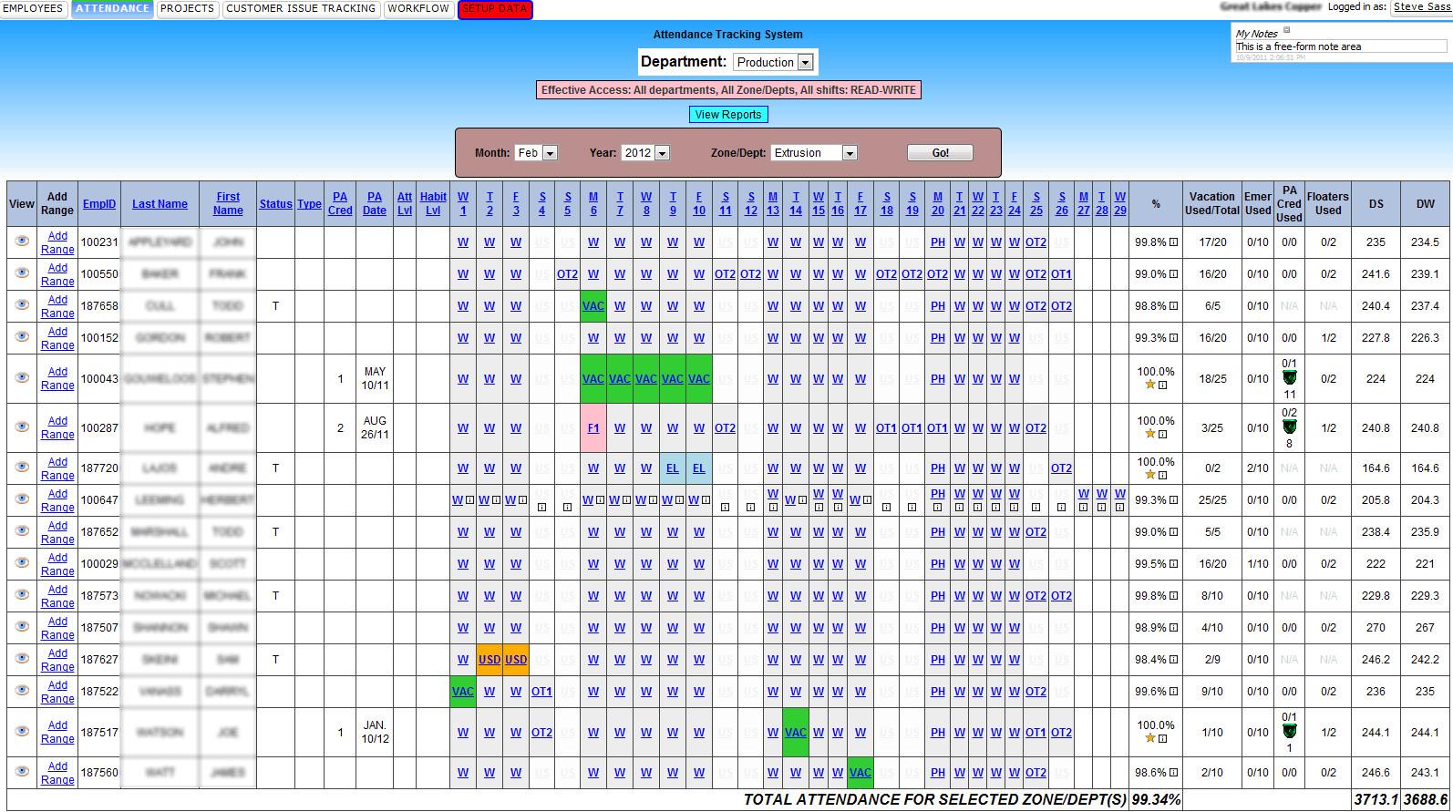 Employee attendance Tracker Excel Template 13 attendance Tracking Templates Excel Pdf formats