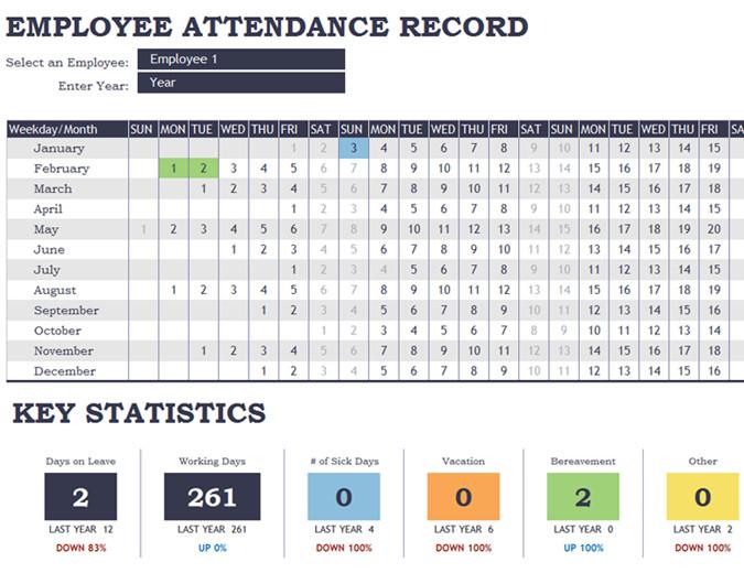 Employee attendance Tracker Excel Template 25 Printable attendance Sheet Templates [excel Word