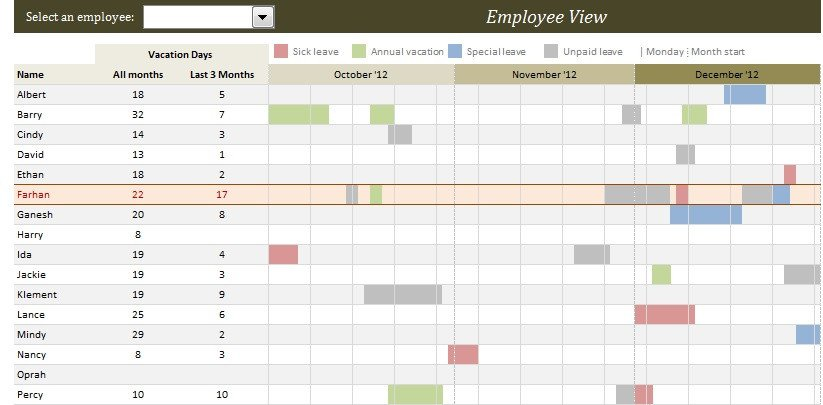 Employee Vacation Planner Template Excel Employee Vacation Planner Excel Template Xls Free Excel