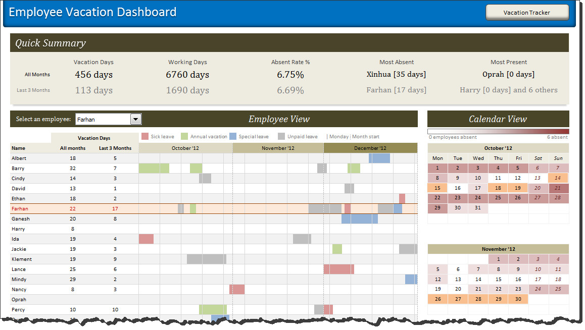 Employee Vacation Planner Template Excel Employee Vacation Tracker & Dashboard Using Ms Excel